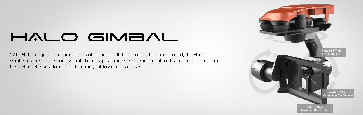 The Halo Gimbal