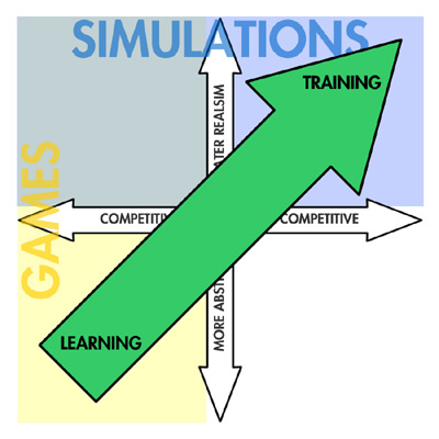 4GameSimLearnTrainWEB