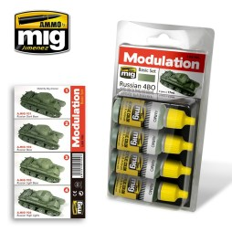 Modulation Sets