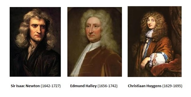 Newton-Haley-Huygens