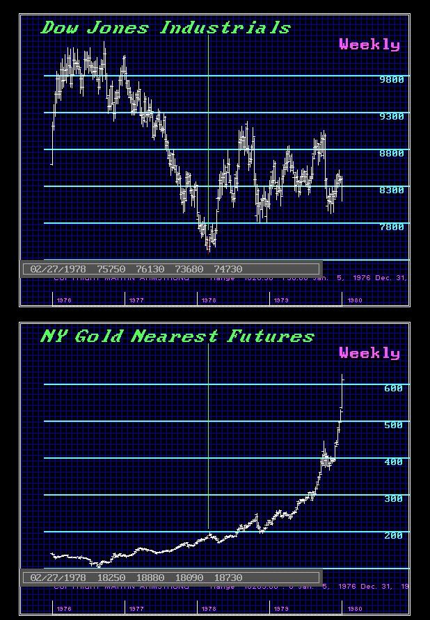 Dow-Gold-W-1976-1980