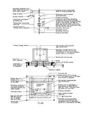 Figure 83 PadMounted Compartmental Transformer Installation