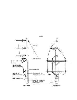 Figure 94 Provision of Surge Arresters at a MediumVoltage Riser Pole