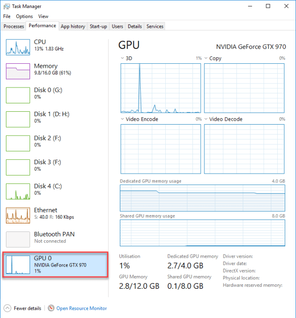 Citrix Linux VDA GPU consumption -