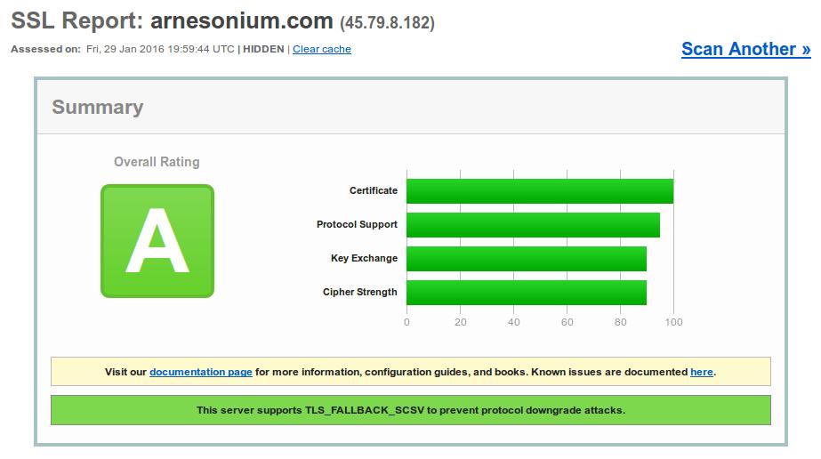 arnesonium.com SSL certificate test