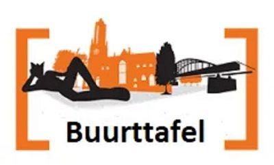 06-Buurttafel Arnhems Hart 24-10-2020