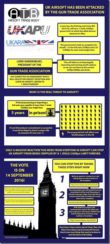 Saveairsoft infographic V1