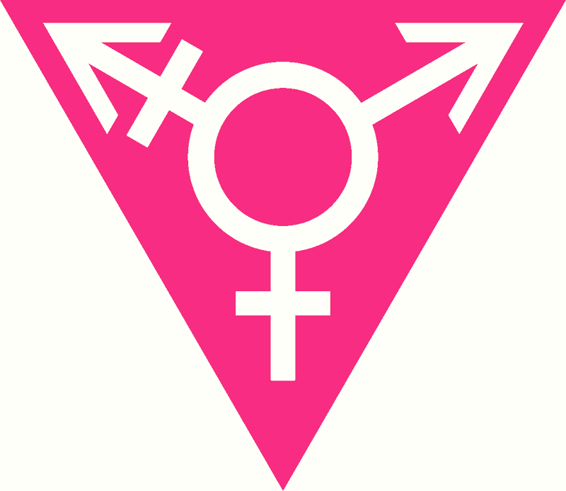 Sexgender Symbols Arnold Zwickys Blog