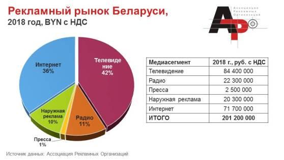 2019.03.15_АРО_рынок_2018_для_публ