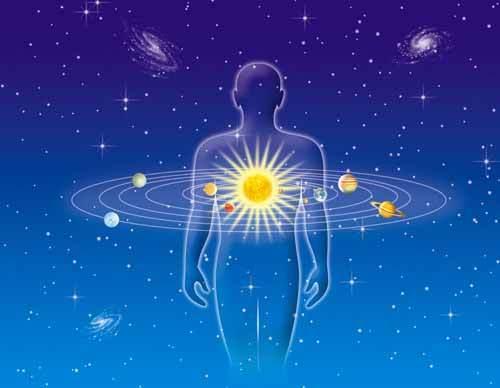 La astrología kármica
