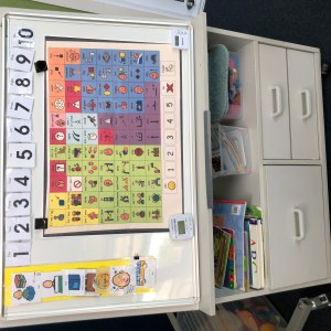 Photo of portable teaching frame. On the frame is a class picture schedule, a large AAC core board and across the top are the numerals 1 - 10.