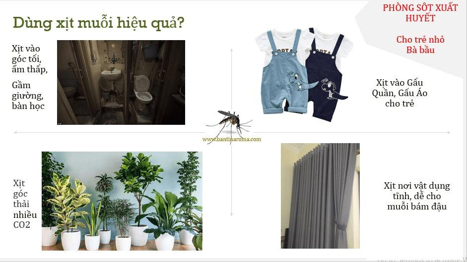 chống côn trùng hiệu quả - xịt muỗi