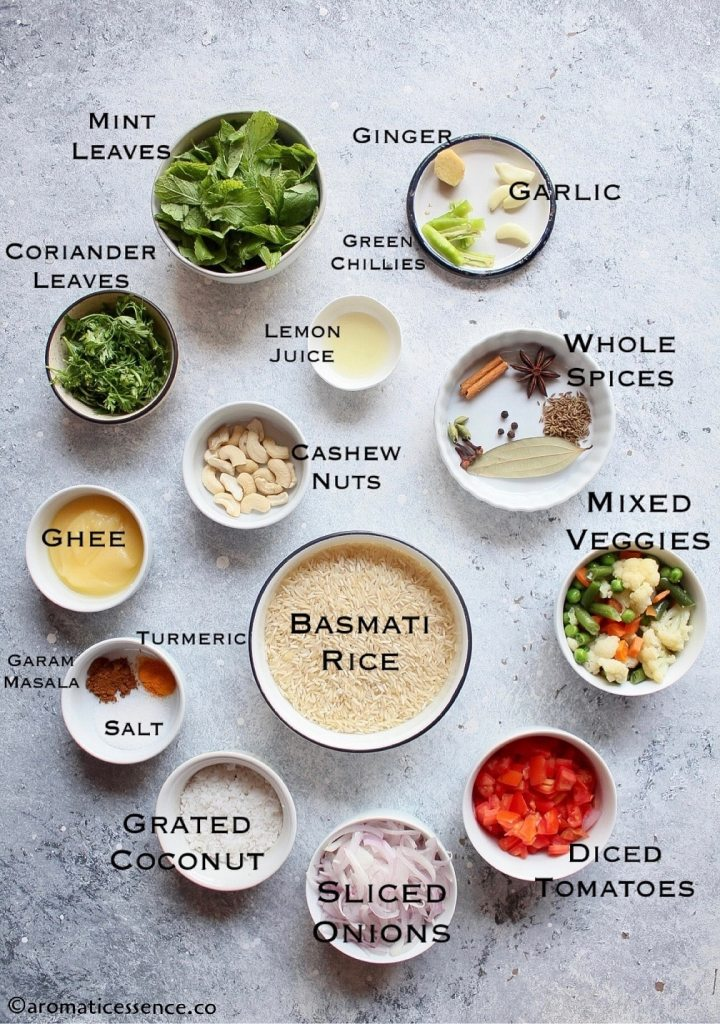 Ingredients for pudina rice