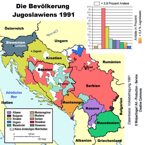 600px-bevoelkerungsgruppen-jugoslawien