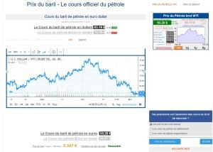 Prix du baril - Le cours officiel du pétrole