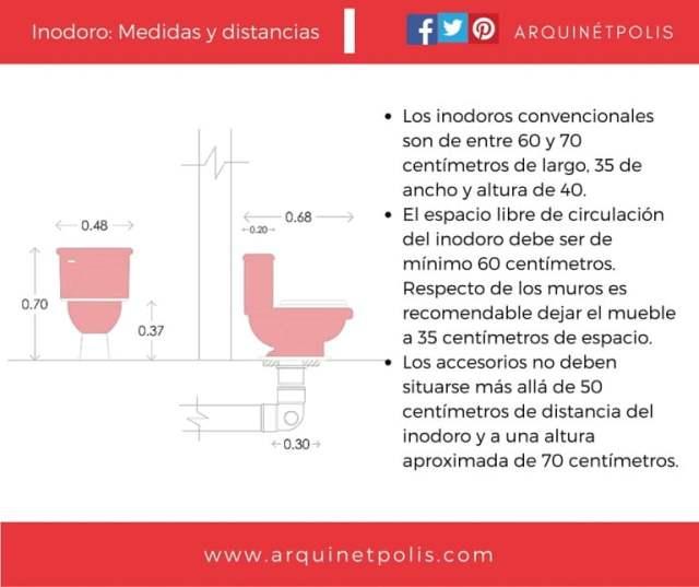 Gu a de medidas y colocaci n de muebles sanitarios for Medidas de un inodoro