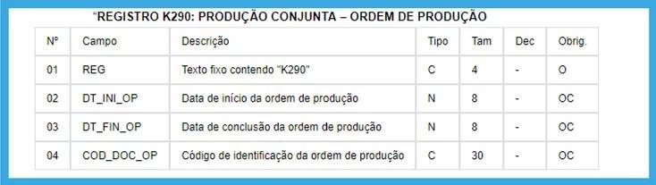 REGISTRO K290 EFD CONTRIBUIÇÕES