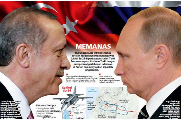 Erdogan-Versus-Putin