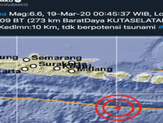 Bali Diguncang Gempa 6,6 Magnitudo