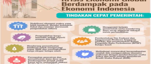 Kebijakan Finansial Pro Rakyat Jokowi: Debt Collector Dilarang Menagih