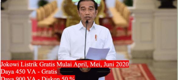 Jokowi Gratiskan Listrik Selama 3 Bulan untuk Warga Miskin