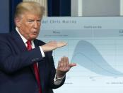 Kematian akibat Covid-19 di AS Tembus 8.000, Trump: Masih Akan Ada Banyak Kematian