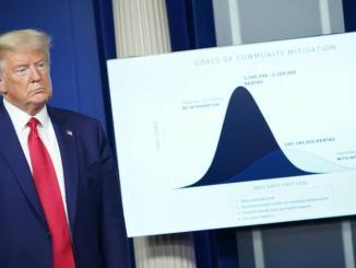 Analis: Karena Trump AS jadi Negara Terparah Wabah Covid-19