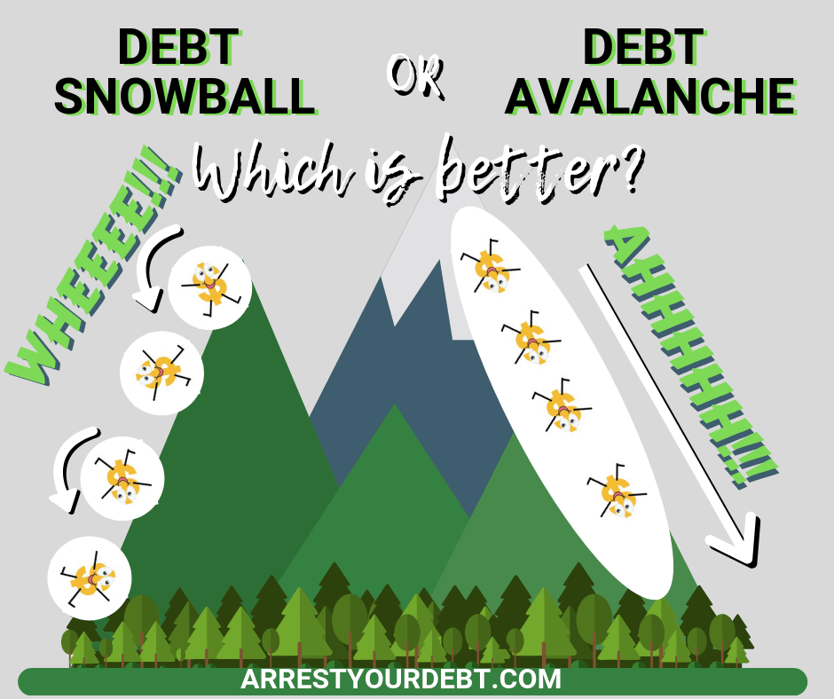 debt snowball or debt avalanche, which is better?