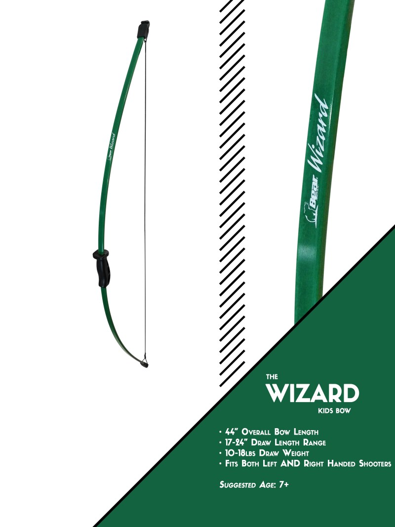 WIZARD Full
