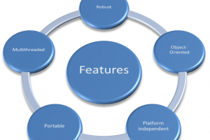features-of-java
