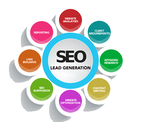 SEO Lead Generation