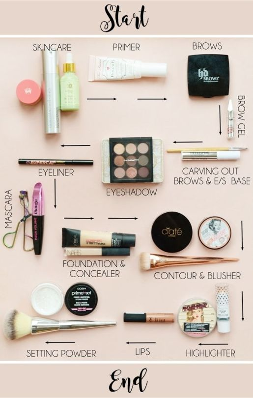 cosmetic products online