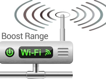 Why Use Quality Long Range Wifi Antennas