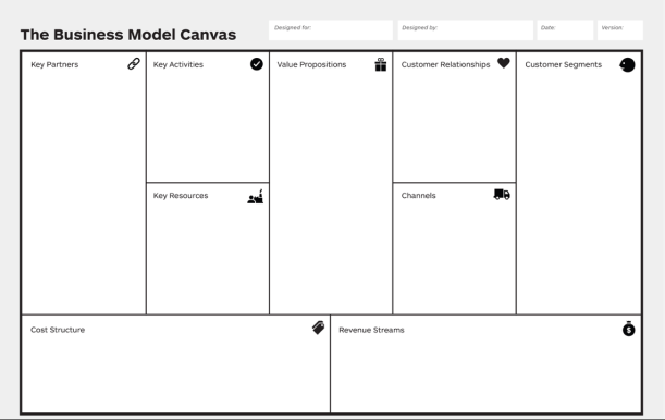 Tampilan halaman Business Model Canvas (BMC)