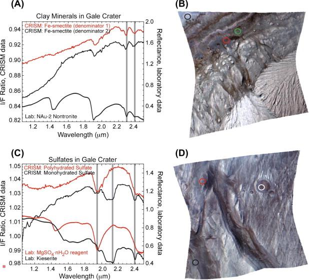 Minerali presenti in Gale crater da dati orbitali CRISM