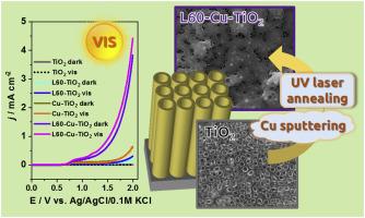 laser induced formation of copper