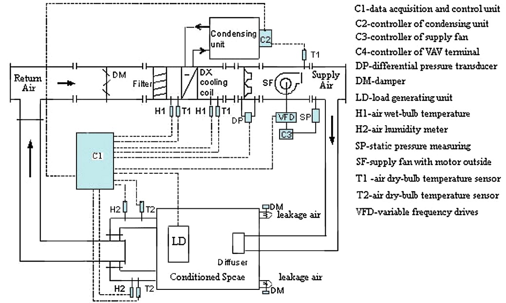 Comfortable Wiring Diagram For 150cc Scooter Thin Pit Bike Stator Wiring Regular Dimarzio Humbucker Wiring Bulldog Alarm Systems Young Security Wires Gray3 Wire Humbucker Vfd Control Wiring Diagram   Dolgular