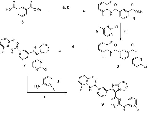 Reagents and conditions: (a) (ClCO)2, DMF, CH2Cl2; (b) 2,6-difluoroaniline, ...
