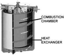Heat transfer as an important subject in waste to energy systems     Download full size image