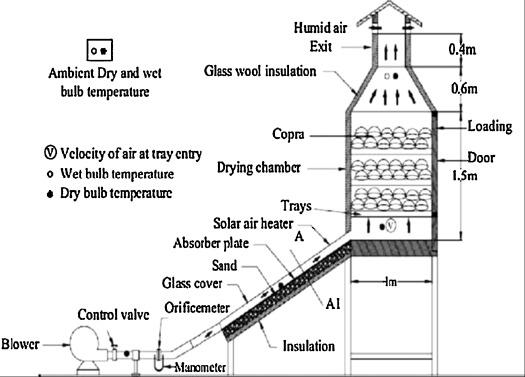 hot air blower lhs 61 system information # 40