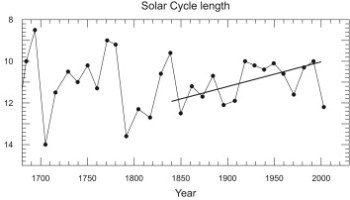 new study suggests a temperature drop of up to 1�c by 2020 due to