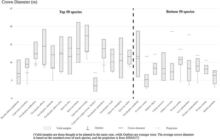 The urban online community dipped well before the urban music industry. Urban Forest Responses To Climate Change A Case Study In Canberra Sciencedirect