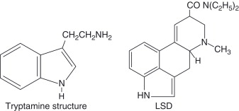 Tryptamine Derivative An Overview Sciencedirect Topics