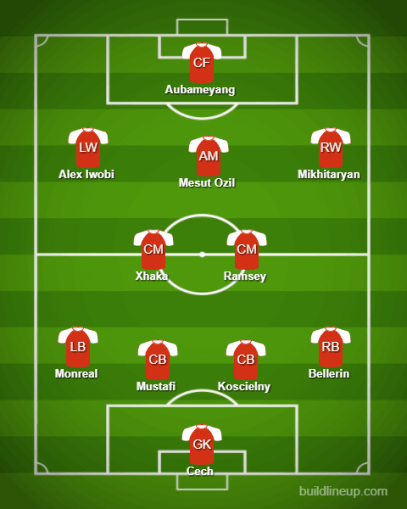 Arsenal predicted lineup vs spurs, arsedevils