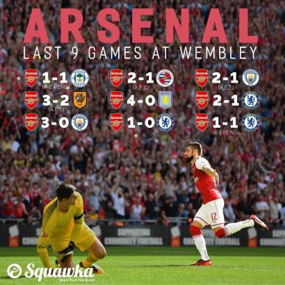 Arsenal vs Manchester City, Arsenal Wembley record, Arsedevils