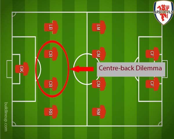 Varane,Umtiti, United, Manchester United, United Center Back Dilemma