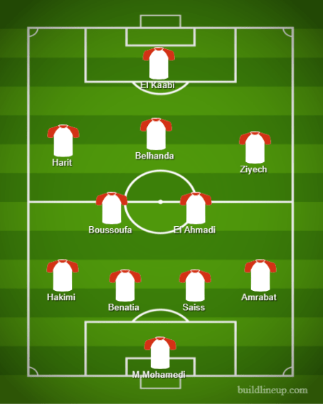 Morocco Line ups