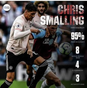 Although Smalling has had a shaky start to the season, he has put in some impressive displays at center-back