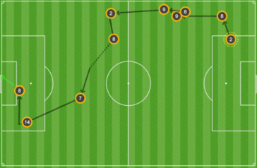 Arsenal against Fulham, Ramsey's goal