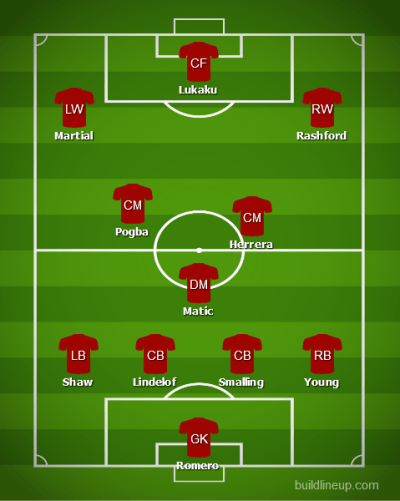 Wolves Vs United, United predicted lineup, Wolves Vs United predicted lineup